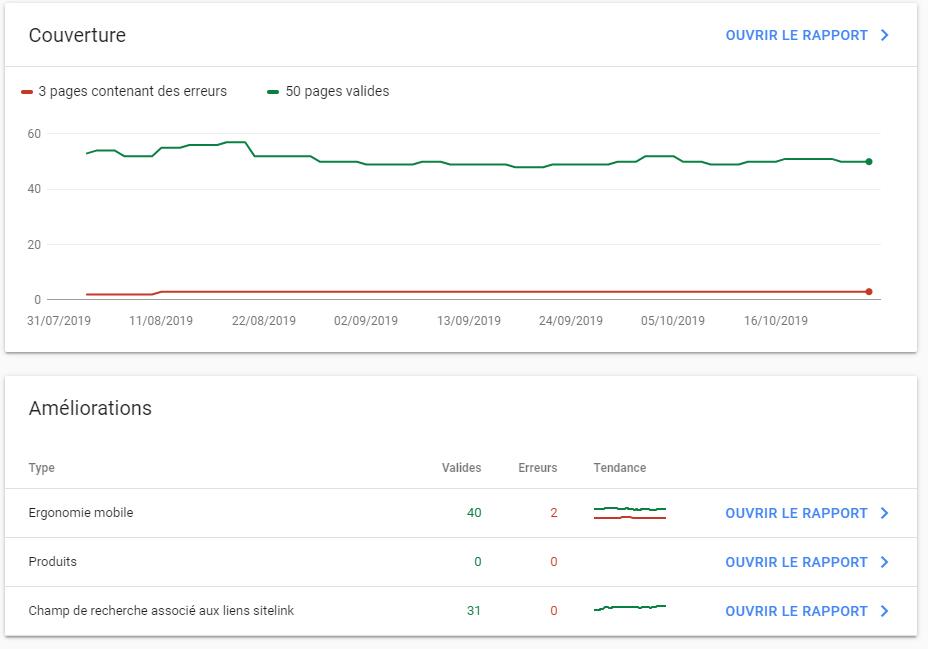 référencement naturel contrôles google search console