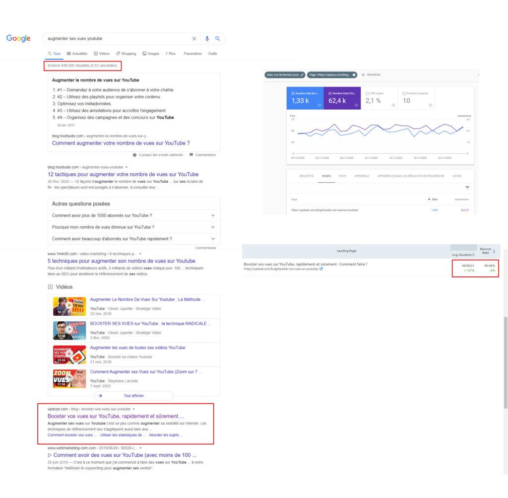 métrique article de blog et taux de rebond