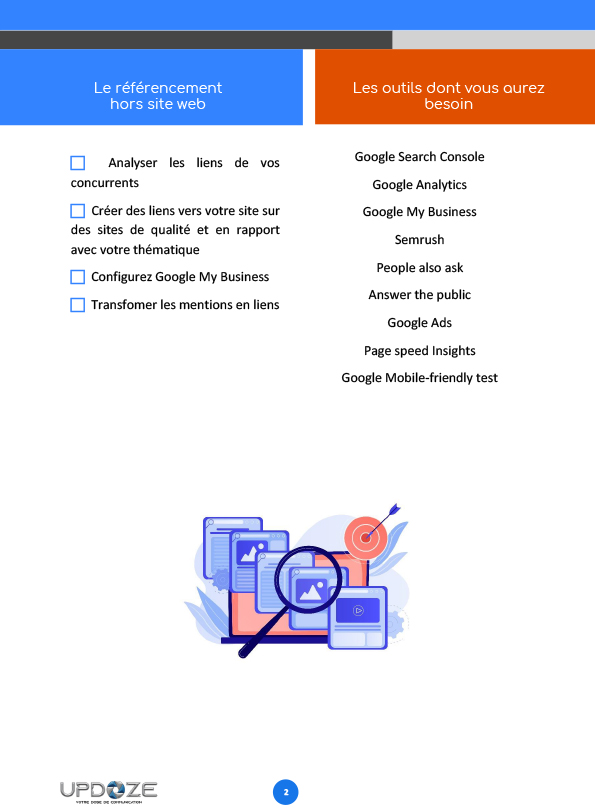 pages checklist seo